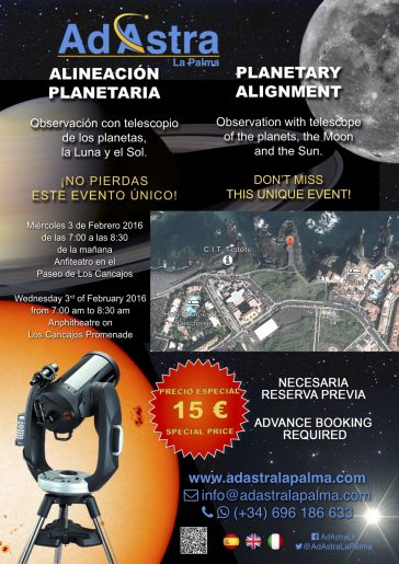 Planetary Alignment 2016